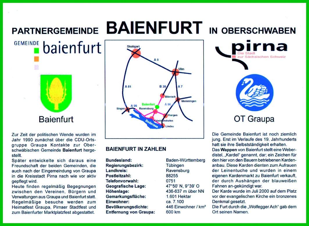 Partnergemeinde Baienfurt